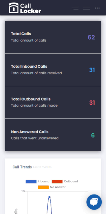 Screenshot of CallLocker.com dashboard on mobile