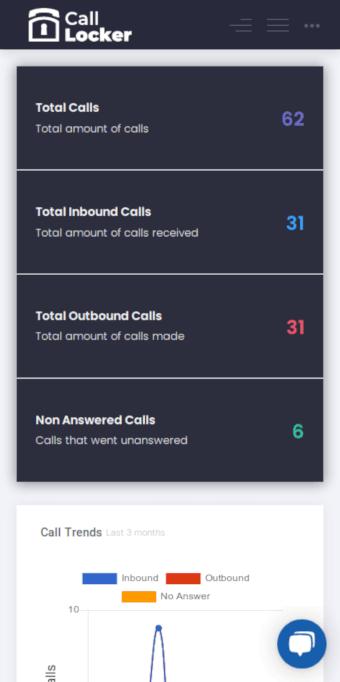 Screenshot of CallLocker.com dashboard on mobile